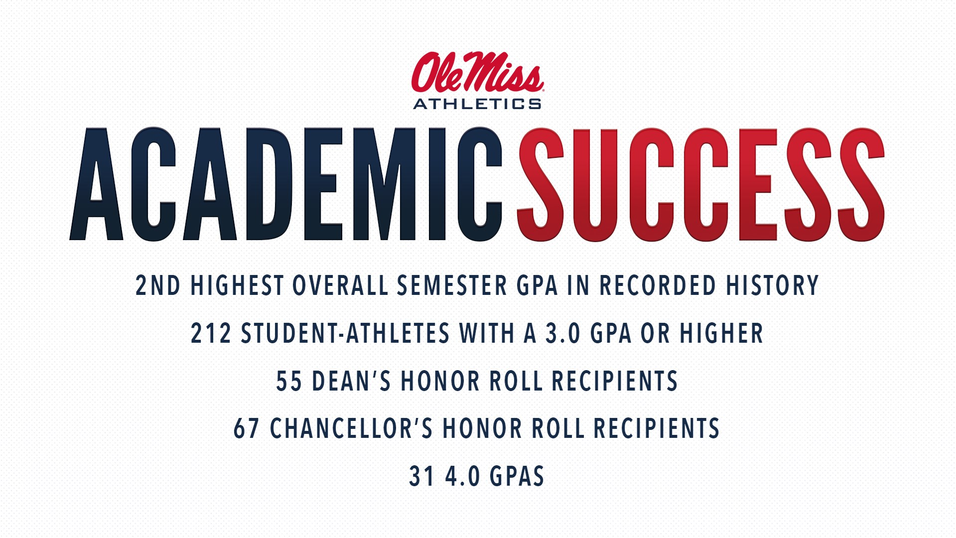Ole Miss Academic Calendar.Rebels Conclude Another Successful Semester In The Classroom Ole